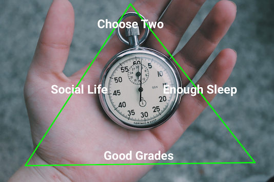 Time Management in High School & Beyond
